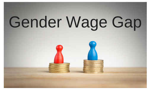 gender wage gape One reason the gender wage gap has narrowed faster among younger women is that between 1980 and 2013, the median age of first birth rose from 226 to 260.